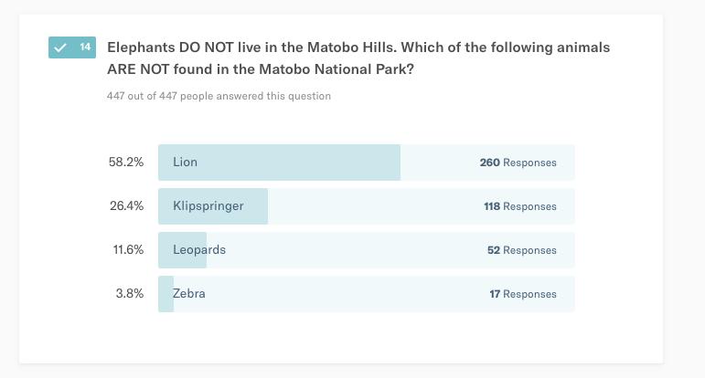 Matobo Hills Quiz